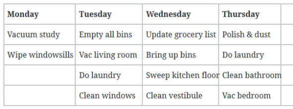 Screengrab of weekly chore list spreadsheet