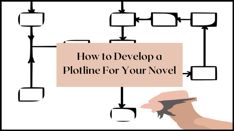 How to develop plotlines for your novel.
