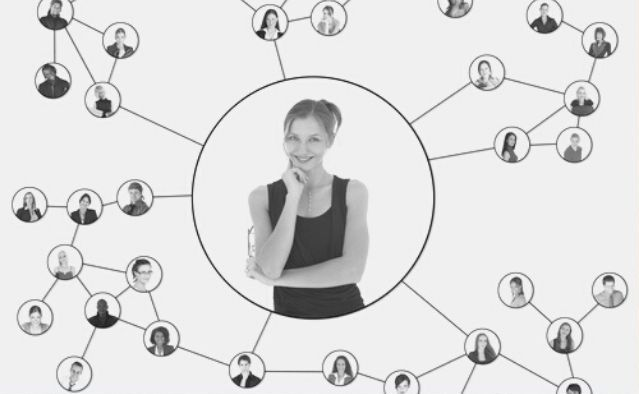 Featured Images - Character Interactions. Image of a woman in a circle with lines connecting other circles with people in them, a web of connections. Image from DepositPhotos