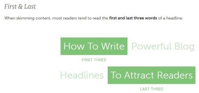 Image: Headline analyzer first and last words for your blog headline