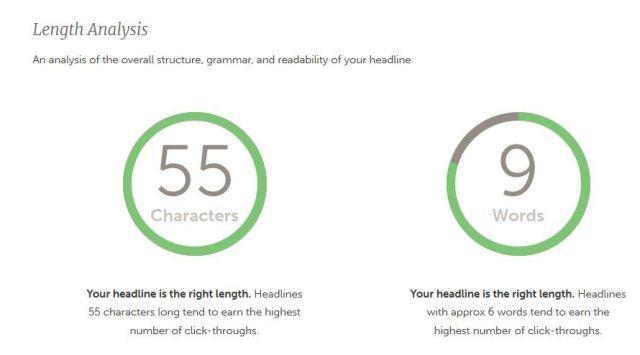 Image: Headline Analyzer Length Analysis for blog headlines