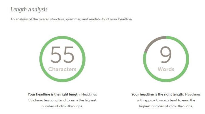 Image: Headline Analyzer Length Analysis for blog headlines