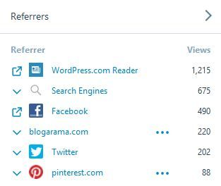 Image blog referrers