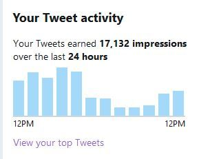 Screenshot twitter activity