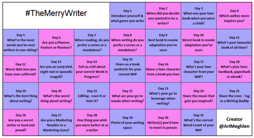 #TheMerryWriter Game Board July 2018