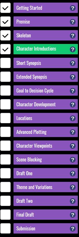 The Novel Factory - Road Map list